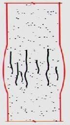 ترک های شکافنده در ستون های بتنی